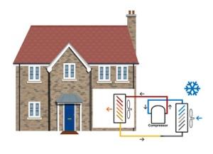 Heating a home using an Air Source Heat Pump