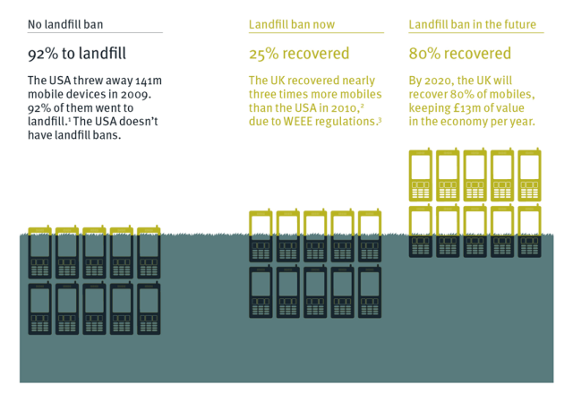 landfill_infographic_2