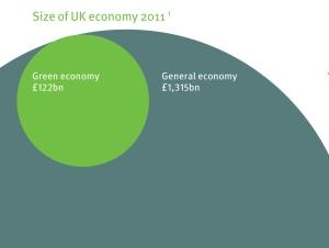 Green economy2