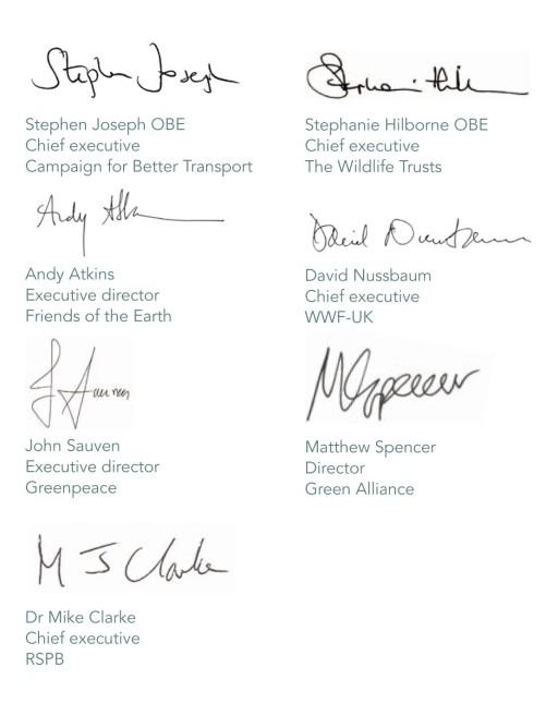 Green Standard 2013 signatures