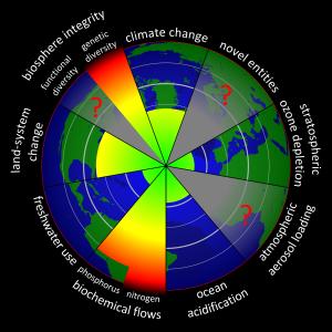 Planetary_Boundaries_2015.svg