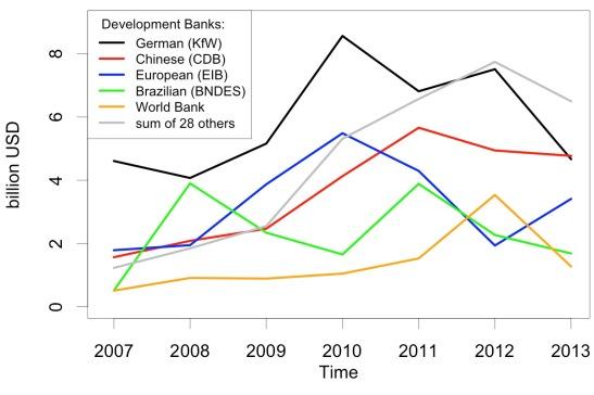 big-banks-jpeg